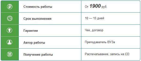 Отчет по практике на заказ заказать отчет по практике срочно и  Отчет по практике на заказ в Екатеринбурге