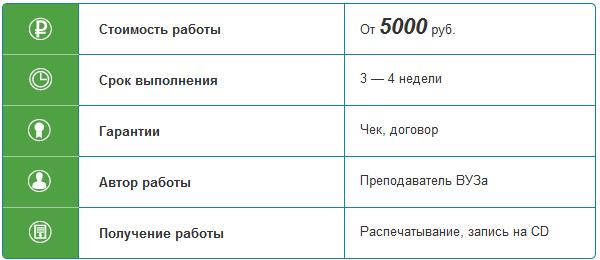 Заказать автореферат заказать диплом на английском