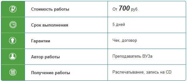 Эссе на заказ екатеринбург диплом частного охранника на заказ