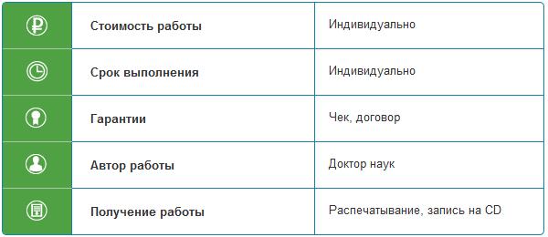 Диссертация на заказ заказать диссертацию срочно и недорого в  Диссертация на заказ в Екатеринбурге
